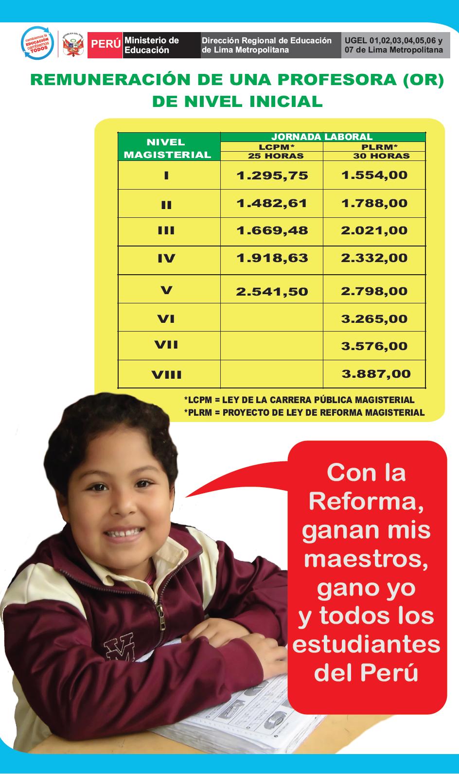 CON LA NUEVA LEY DE REFORMA MAGISTERIAL LOS DOCENTES TENDRÁN MEJORES ...