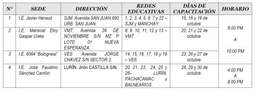 CRONOGRAMA TALLER ESTRATEGIAS DIDACTICAS
