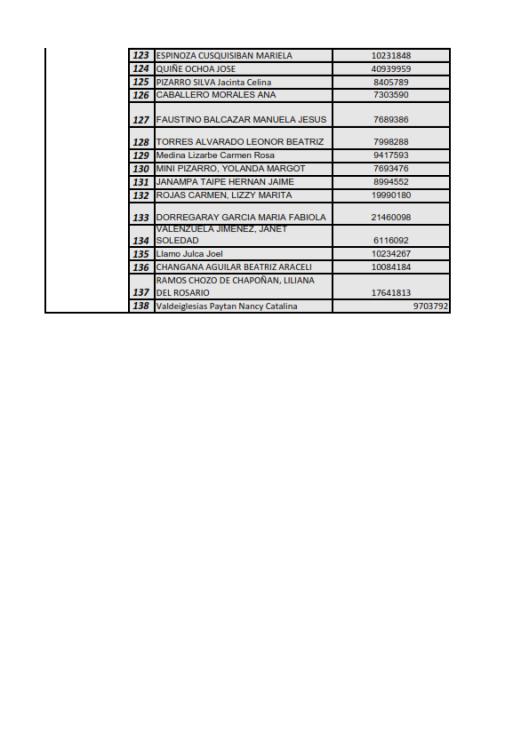 relacion-inscritos-v-congreso-2016-ugel-01-publicacion_006